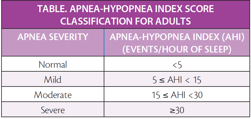 sleep apnea ahi chart